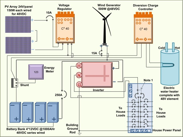 sample off-grid layout for a complex system with pv array, wind turbine,