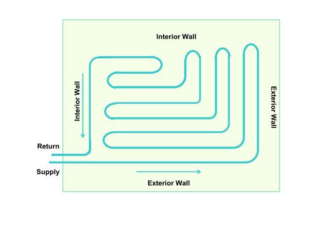 Radiant floor tubing layout carpet vidalondon for Radiant floor layout