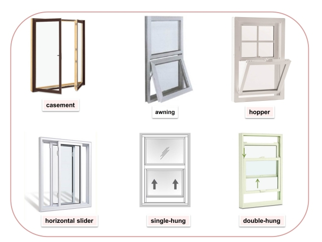 Window pane types of window panes for 2 pane window