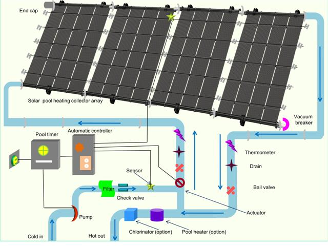 Dual bat as well Excavator Caterpillar Wiring Diagram further Rv Solar Power Wiring Diagram furthermore Daikin Altherma Heating Low Temperature Air Source Heat Pump Boiler System Installation Kit 240v415v50hz 928 P moreover 5a1qu Connecting Volt Batteries Series Rv. on solar hook up diagram